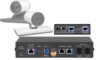 Cisco Codec Kit for OneLINK Bridge to Cisco Cameras