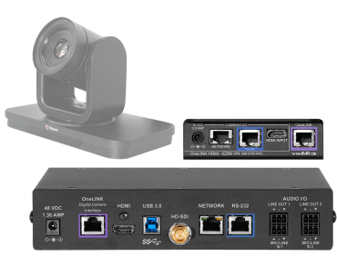 Polycom Codec Kit for OneLINK Bridge to EagleEye IV Camera