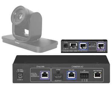 Polycom Codec Kit for OneLINK HDMI to EagleEye IV