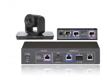 OneLINK™ HDMI for Polycom Eagle Eye IV