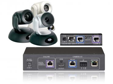 OneLINK™ HDMI for RoboSHOT HDMI Cameras