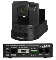 ClearVIEW HD-20SE QSR System